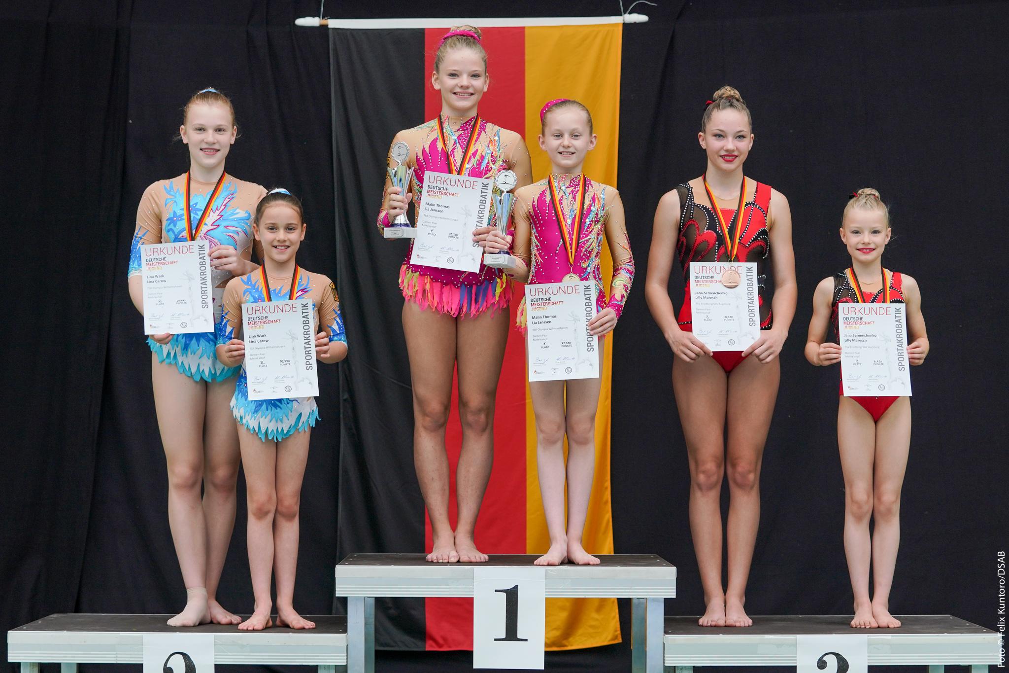 Deutsche Meisterschaften der Jugend